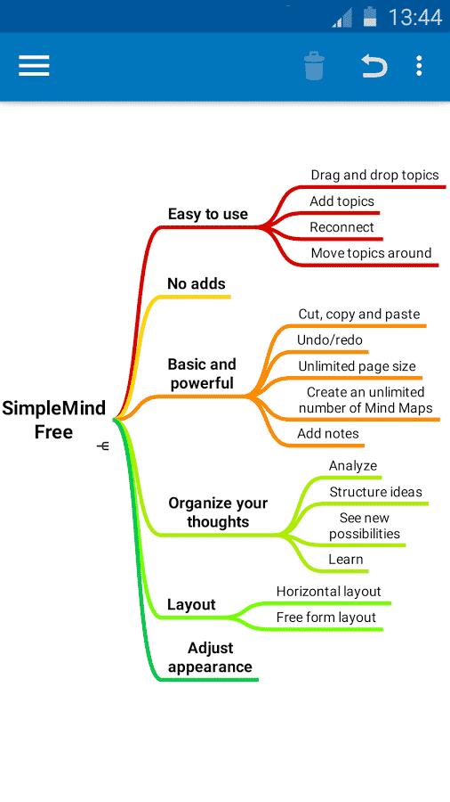ادوات برنامج خرائط العقل شرح برنامج simple mind free